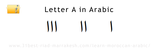Letter A in Arabic, Learn How to Write Arabic